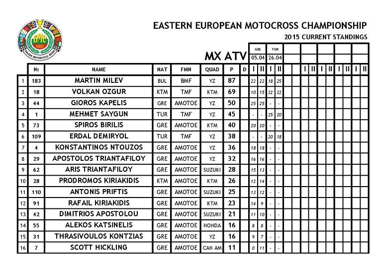 EECMX2015 AFTER ROUND 05 page 013