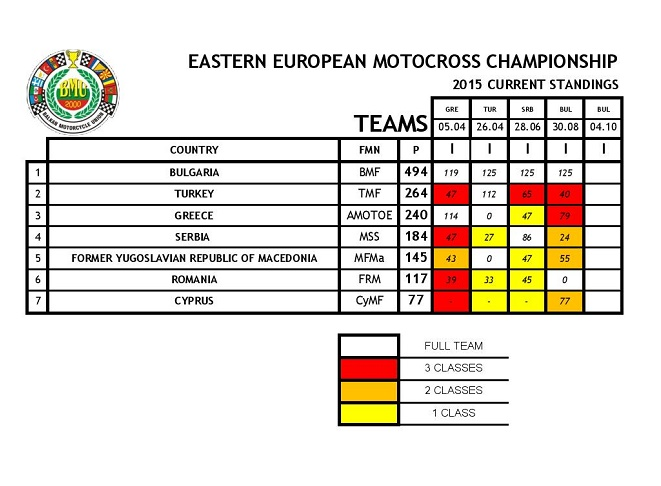 EECMX2015 AFTER ROUND 05 page 014
