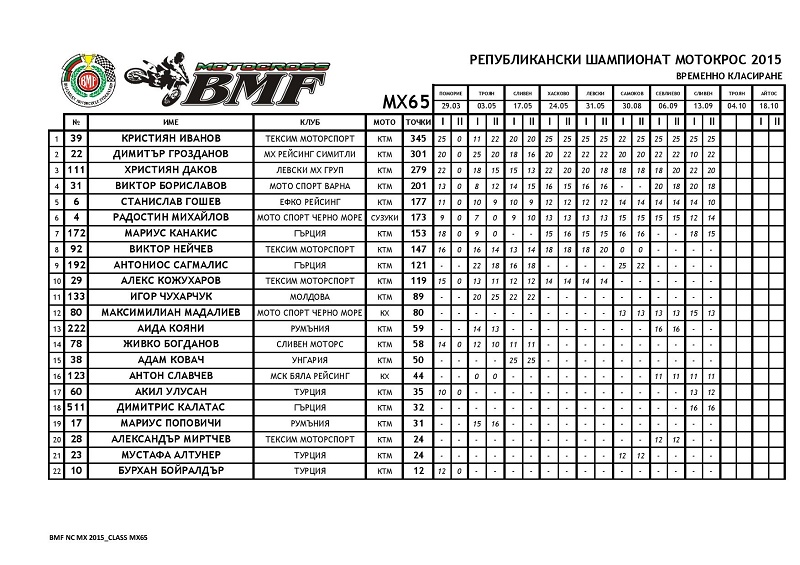 NCMX2015 AFTER ROUND 08 page 001