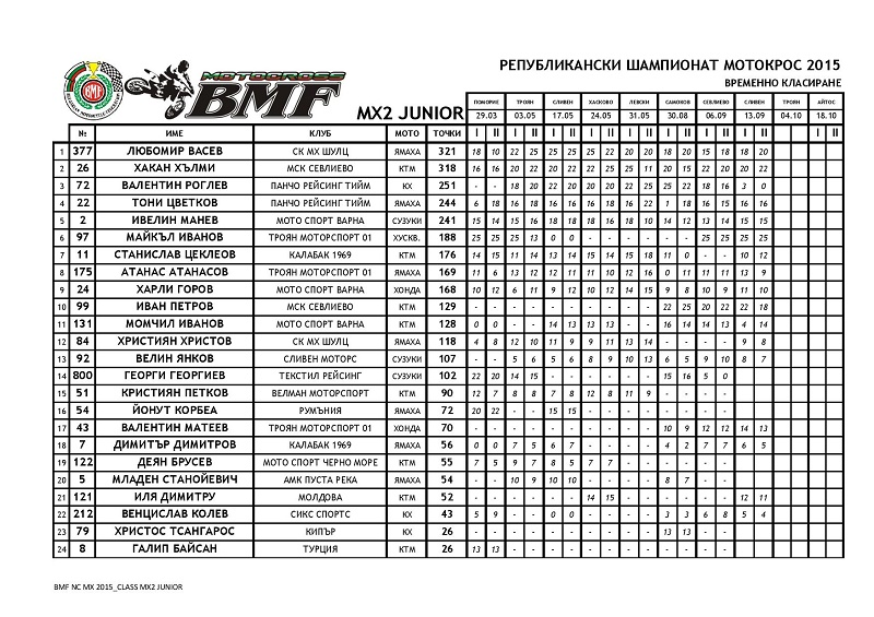 NCMX2015 AFTER ROUND 08 page 003